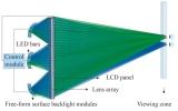무안경 Full-HD 고품질 3D 디스플레이 기술