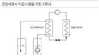 펌프기술 총서-냉동, 공조 및 냉방기술 (1)