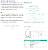 냉동, 공조 및 냉방기술 - 펌프와 냉동기의 국제준수 사항