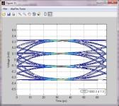 안리쓰, 고속 설계를 위한 신호 무결성 테스트 기능을 향상시킨 VNA제품군에 툴 추가