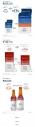 담배 기름 술의 세금