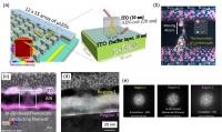 전기적·광학적 효율 동시에 높인 고효율 마이크로 LED 개발