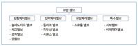 [사출교육-LS엠트론] 유압 및 절전형 사출성형기의 이해 - 유압의 기초(2)