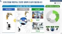 정부, 로봇산업 육성전략 보고회 개최