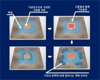 기계연, 고발열 전자장비 수명 획기적으로 늘리는 신개념 냉각판 개발