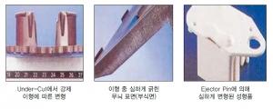 [기술정보-(주)우진플라임] 사출 성형품에 나타날 수 있는 트러블의 종류와 해결 방법 Ⅳ