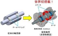 일본, 초고효율 모터용 분석 평가 장치 개발