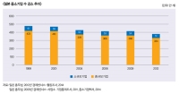 장기불황 극복한 일본 중소기업, 무엇이 달랐나