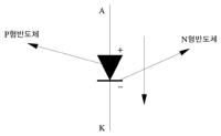 06 반도체 오디오 앰프의 이해와 설계 제작