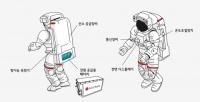 LG화학, 미국 항공우주국 우주 탐사용 우주복에 리튬이온배터리 공급