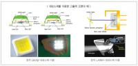 [기술이전] 고출력 백색조명용 금속-세라믹 경사기능재료