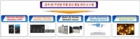 메탈쓰리디, 양산 품질 관리시스템 패키지 출시
