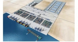 2020년 코로나19 이후 쿠웨이트 건설시장