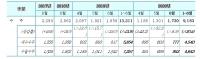 한국공작기계산업협회, 2020년 6월 공작기계 시장동향
