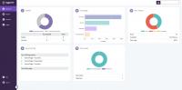 키사이트, 고성능 영상인식 기술을 탑재한 에그플랜트 DAI 플랫폼의 최신 버전 출시