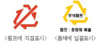 환경부, 2022년부터 복합재질 포장재에 '도포·첩합 표시' 신설